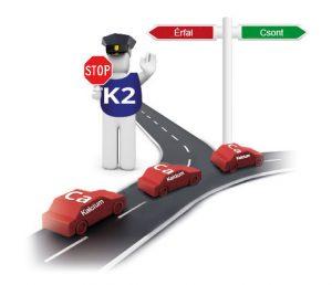 A kalcium útvonala a K2-vitamintól függ