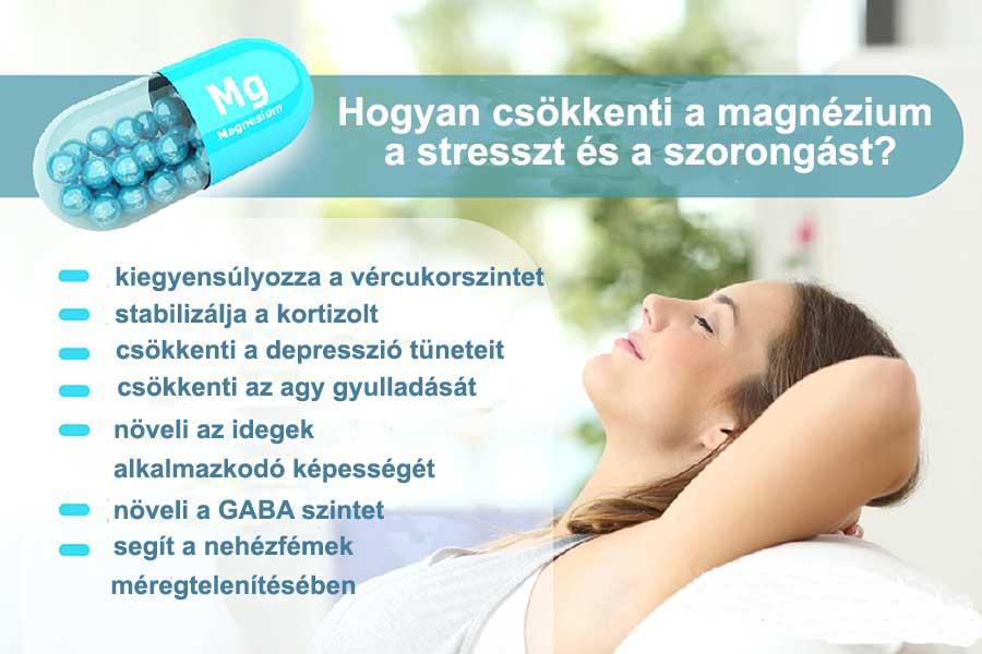 A magnézium csökkenti a sztesszt és a szorongást
